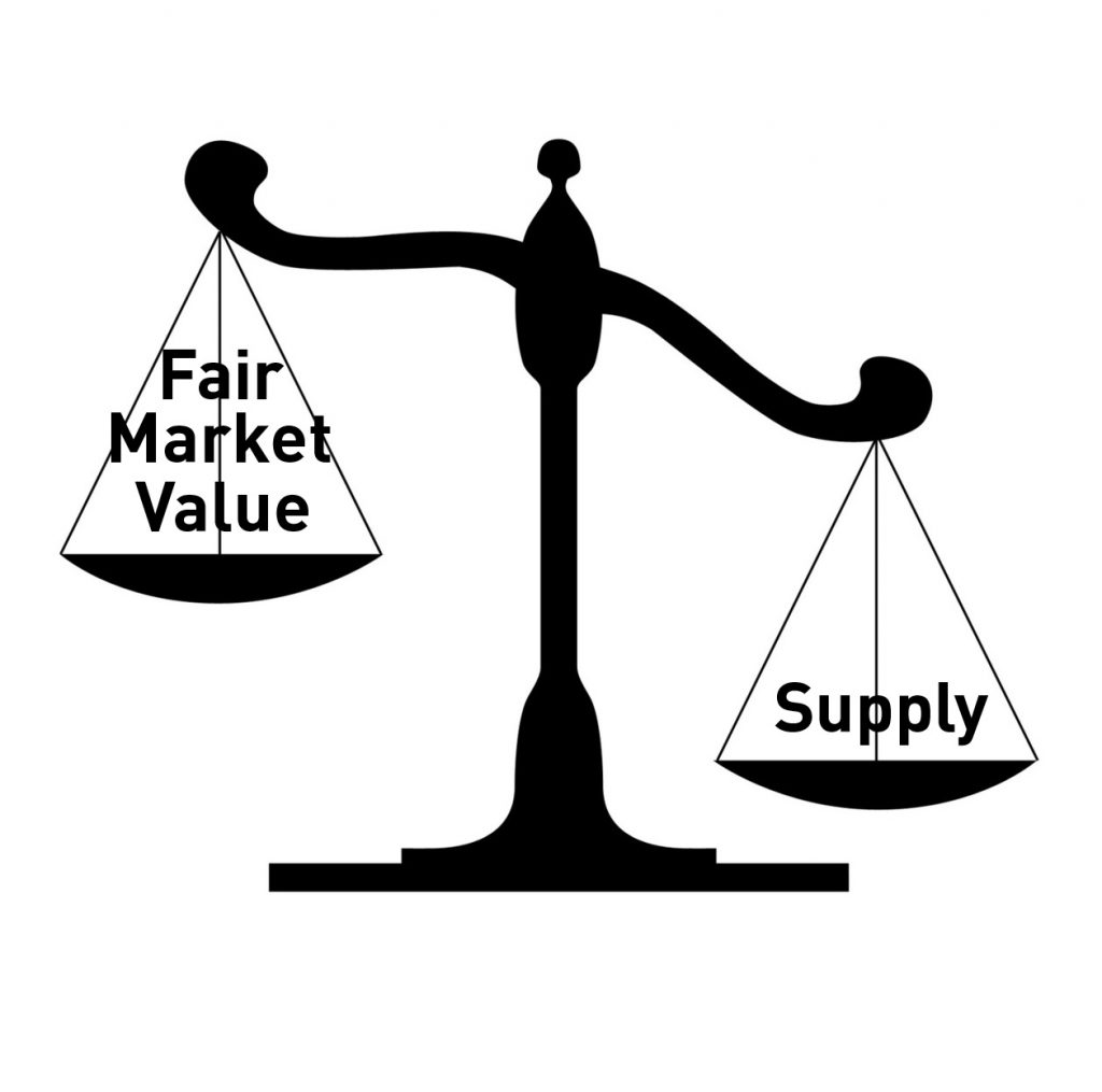 scale with fair market value on one side and supply on the other (supply is heavier)