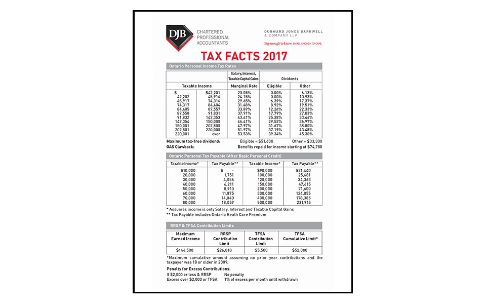 Tax rate card for 2017