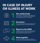 In Case of Injury or Illness at Work Poster – Recent Changes
