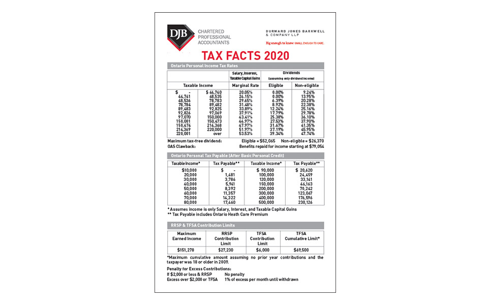 Tax rate card for 2020