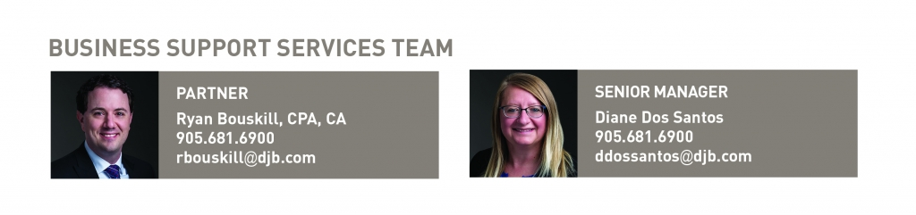 contact info & pics of Business Support services team